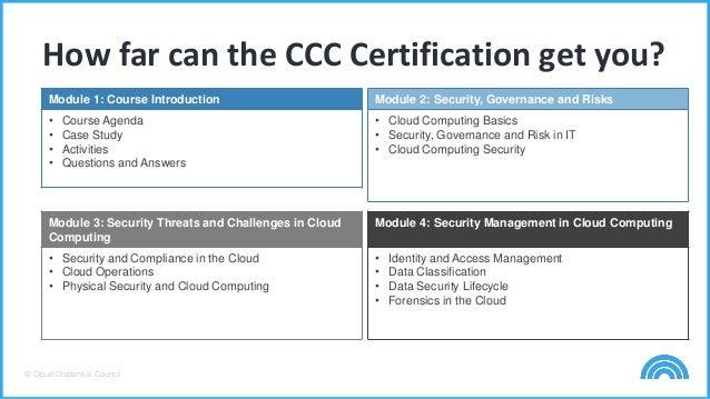 Checklist for Competent Cloud Security Management