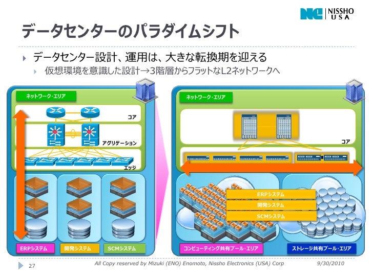 データセンターのパラダイムシフト    データセンター設計、運用は、大きな転換期を迎える        仮想環境を意識した設計→3階層からフラットなL2ネットワークへ ネットワーク・エリア                          ...