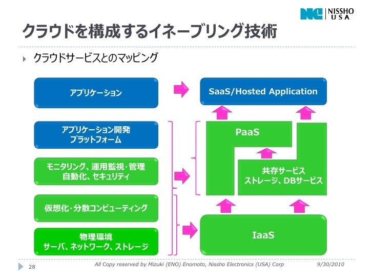 クラウドを構成するイネーブリング技術    クラウドサービスとのマッピング             アプリケーション                                      SaaS/Hosted Application  ...