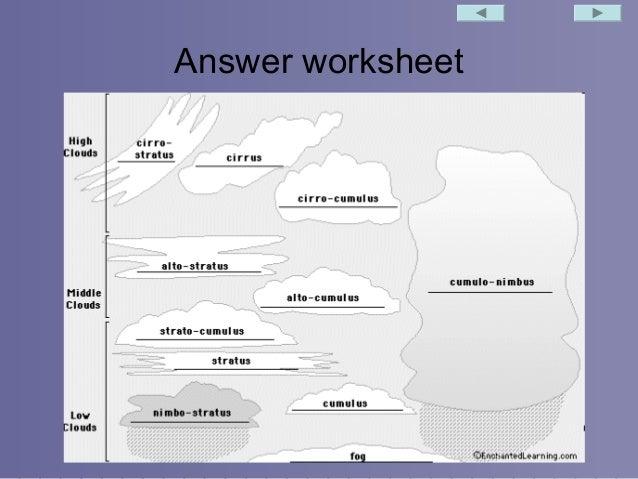 cloud types worksheet Termolak – Cloud Types Worksheet
