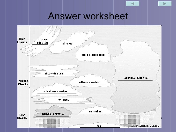 photo relating to Types of Clouds Worksheet Printable identified as Deciding products of clouds