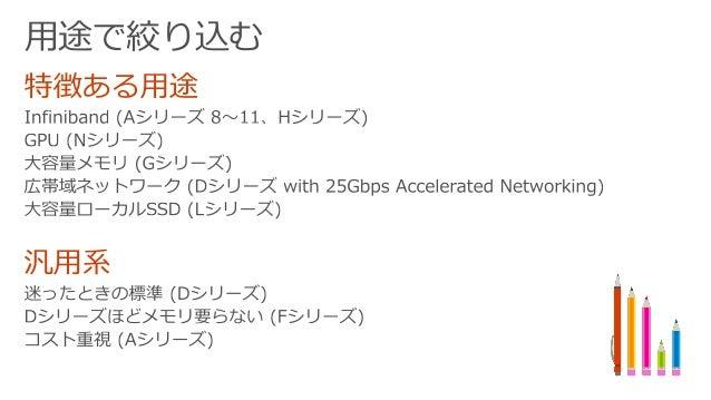 世代を意識しよう INSTANCE CORES RAM DISK SIZES PRICE PRICE/CORE ACU PRICE/ACU D1 13.50 GiB 50 GB 11.22 11.22 160 0.070 D2 27.00 Gi...
