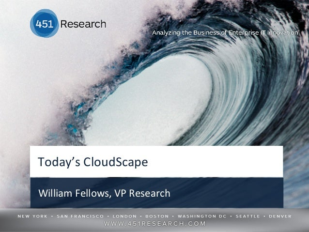 Today's  CloudScape   William  Fellows,  VP  Research