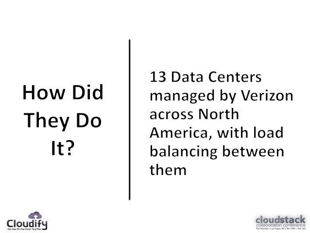 """How It Worksmonitors {    def ctxPath = (""""default"""" == context.applicationName)?"""""""":""""${context.applicationName}""""    def metr..."""