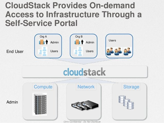 """$ What About OpenStack?  """"CloudStack 3.0 is open source, but it is NOT based on OpenStack"""""""
