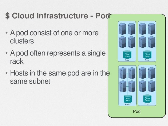$ Cloud Infrastructure - Zone • A zone consists of one or more pods  • Plus secondary storage • Shared by all the pods in ...
