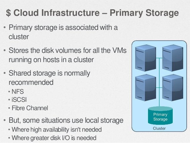 $ Cloud Infrastructure – Secondary Storage •Secondary storage is Associated with a zone • Stores: • Templates - OS images ...