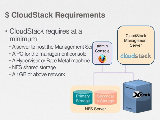 $ Management Server (Minimum Requirements) • Operating system: RHEL/CentOS 6.2 64-bit only  • 64-bit x86 CPU (more cores r...