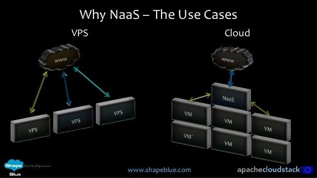 Cloud stack networking   shapeblue technical deep dive Slide 3
