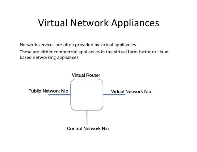 Virtual  Network  Appliances   Network  services  are  oDen  provided  by  virtual  appliances.   Th...
