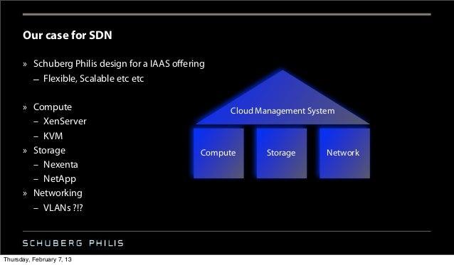 CloudStack NVP Integration - BACD Slide 3