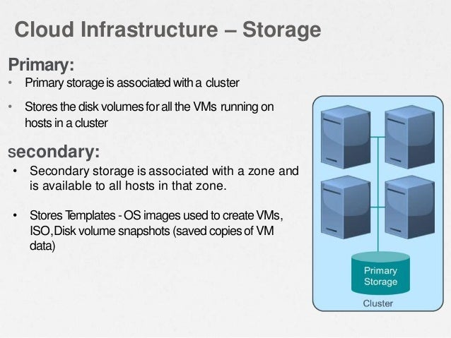 Primary: • Primarystorageis associatedwith a cluster • Storesthe disk volumes for all the VMs running on hosts in a cluste...