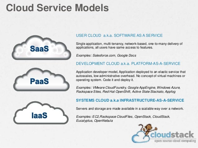 Cloud Service Models USER CLOUD a.k.a. SOFTWARE AS A SERVICE Single application, multi-tenancy, network-based, one-to-many...
