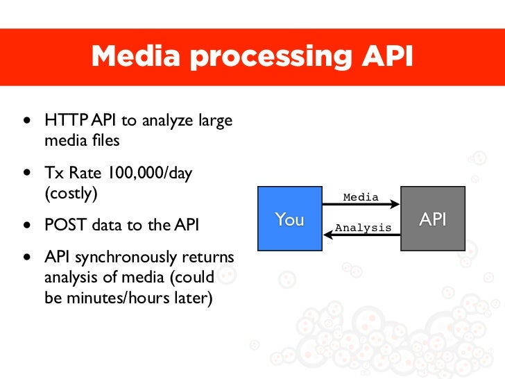 Media processing API•   HTTP API to analyze large    media files•   Tx Rate 100,000/day    (costly)                        ...