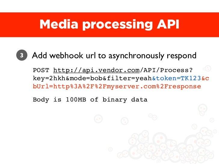Media processing API3   Add webhook url to asynchronously respond    POST http://api.vendor.com/API/Process?    key=2hkh&m...