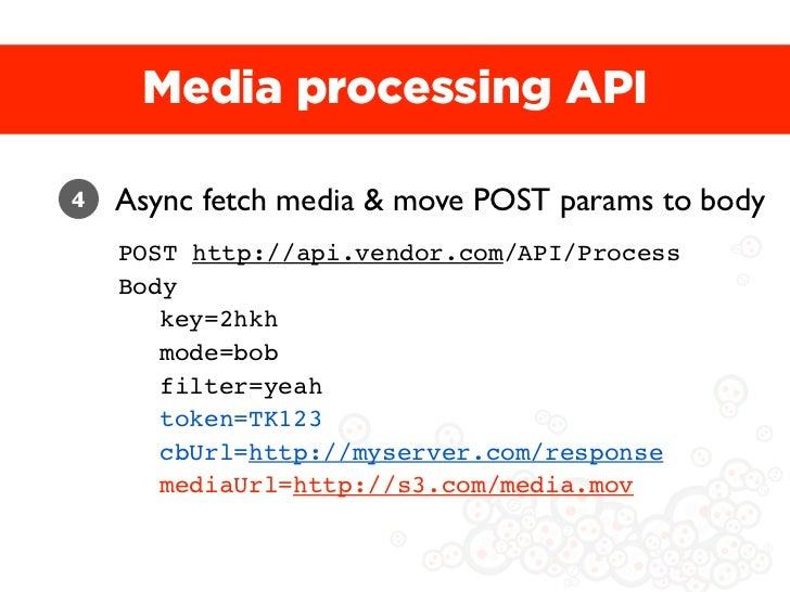 Media processing API4   Async fetch media & move POST params to body    POST http://api.vendor.com/API/Process    Body    ...