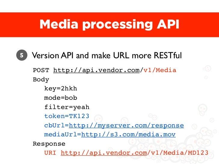 Media processing API5   Version API and make URL more RESTful    POST http://api.vendor.com/v1/Media    Body       key=2hk...