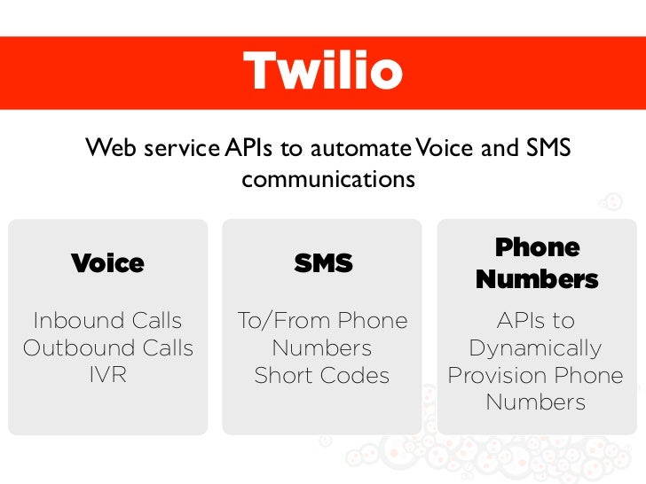 Twilio     Web service APIs to automate Voice and SMS                  communications                                     ...