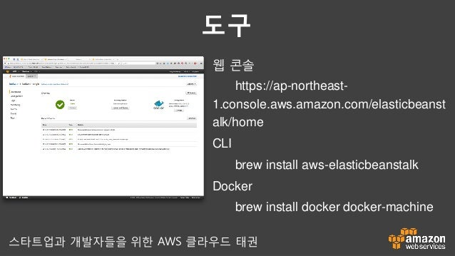 Cloud Taekwon 2015 Docker With Elastic Beanstalk