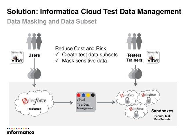 Informatica Cloud Test Data Management for Salesforce Webinar