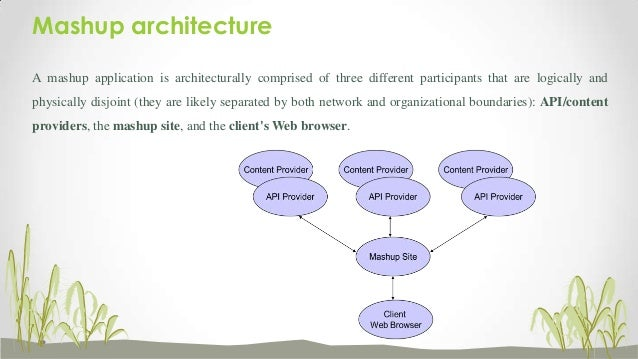  The API/content providers. These are the providers of the content being mashed. It denotes the process by which a tool a...