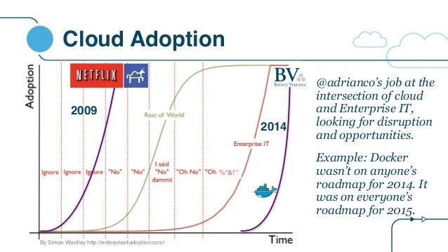 Cloud Trends Nov2015 Structure Slide 3