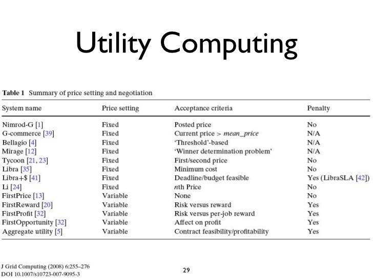 Utility Computing             29
