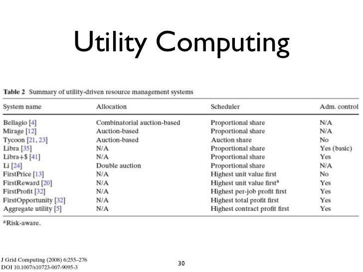 Utility Computing             30