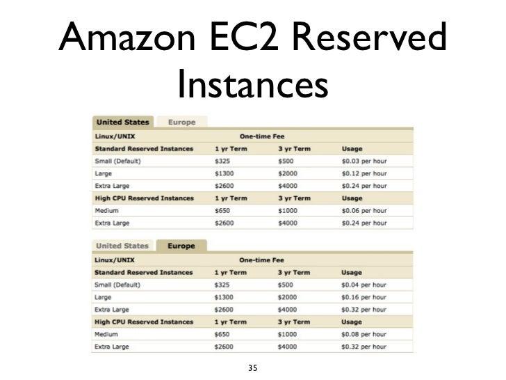 Amazon EC2 Reserved      Instances              35