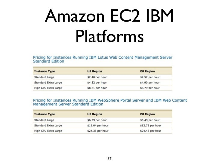 Amazon EC2 IBM    Platforms           37