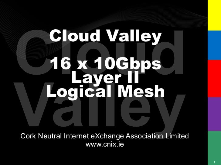 Cloud Valley 16 x 10Gbps Layer II Logical Mesh Cork Neutral Internet eXchange Association Limited www.cnix.ie