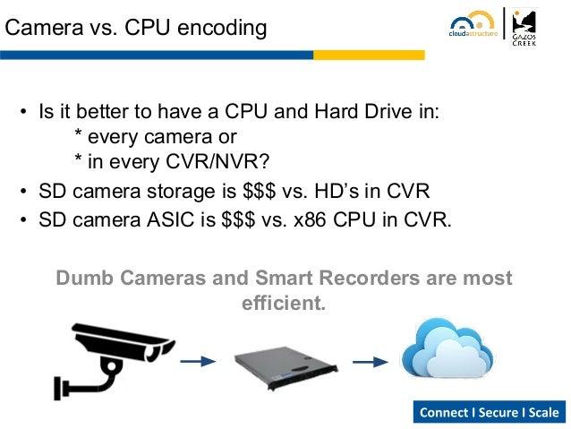 Webinar: Cloud video surveillance as a service (vsaas) for universiti…