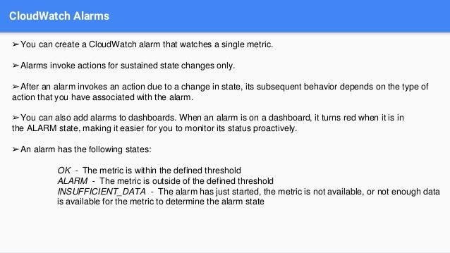 AWS Cloud Watch