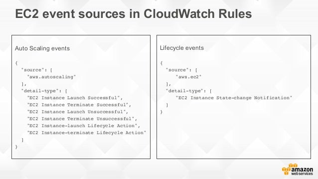 Using Amazon CloudWatch Events, AWS Lambda and Spark