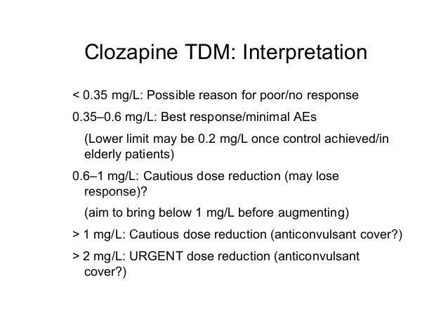 Clozapine Drug Levels