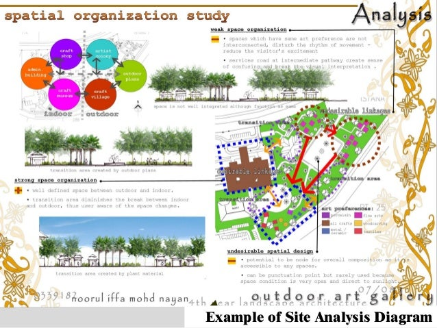 Constructed Landscape Project Brief 2