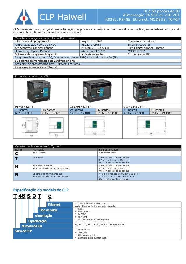 CLP Haiwell 10 a 60 pontos de IO Alimentação 24 VCC ou 220 VCA RS232, RS485, Ethernet, MODBUS, TCP/IP CLPs versáteis para ...
