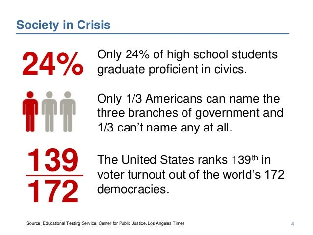 Educational crisis and the importance of a reform in the educational system in the united states