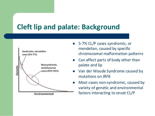 Cleft lip and palate: Examining variations on ZEB1 gene Slide 3