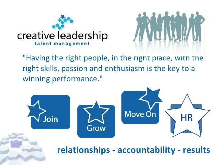 """""""Having the right people, in the right place, with the right skills, passion and enthusiasm is the key to a winning p..."""