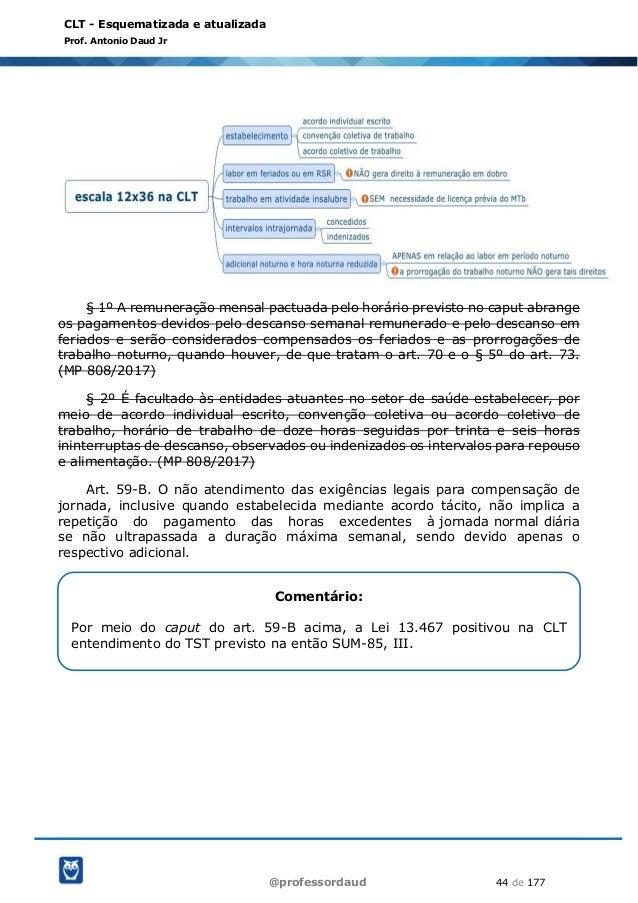 clt esquematizada parte 01808 Artigo 59 Do Codigo Penal #1