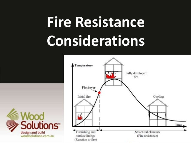 Fire ResistanceConsiderations
