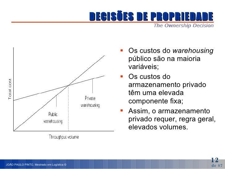 DECISÕES DE PROPRIEDADE The Ownership Decision <ul><li>Os custos do  warehousing  público são na maioria variáveis; </li><...