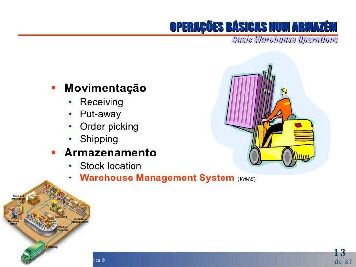 OPERAÇÕES BÁSICAS NUM ARMAZÉM Basic Warehouse Operations <ul><li>Movimentação </li></ul><ul><ul><li>Receiving </li></ul></...