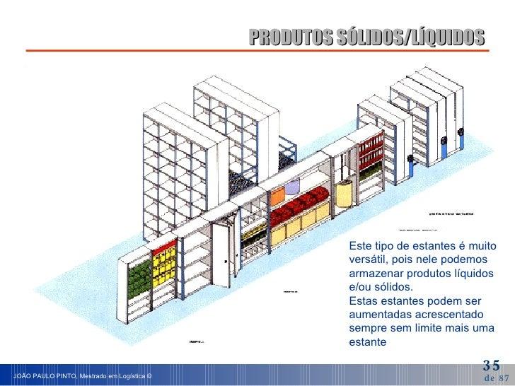 PRODUTOS SÓLIDOS/LÍQUIDOS Este tipo de estantes é muito versátil, pois nele podemos armazenar produtos líquidos e/ou sólid...
