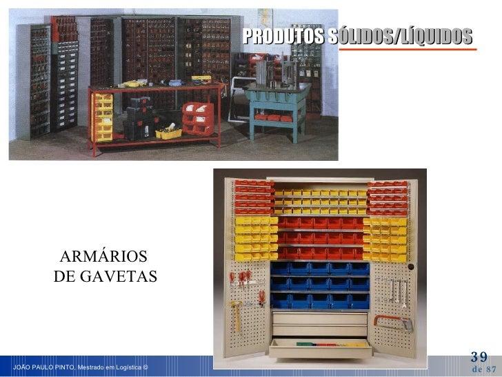 PRODUTOS S ÓLIDOS/LÍQUIDOS ARMÁRIOS  DE GAVETAS