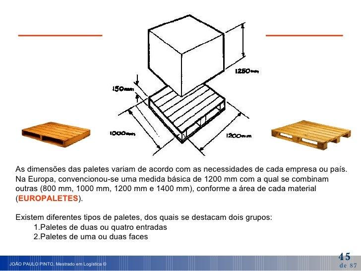 <ul><li>As dimensões das paletes variam de acordo com as necessidades de cada empresa ou país. Na Europa, convencionou-se ...