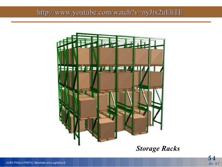 Storage Racks http://www.youtube.com/watch?v=nyJtx2uEhTE