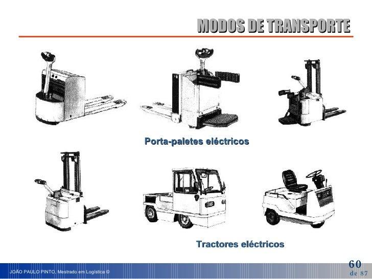MODOS DE TRANSPORTE Porta-paletes eléctricos Tractores eléctricos