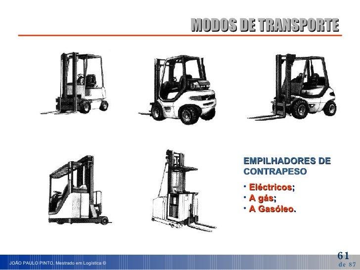 MODOS DE TRANSPORTE <ul><li>EMPILHADORES DE CONTRAPESO </li></ul><ul><li>Eléctricos ; </li></ul><ul><li>A gás ; </li></ul>...